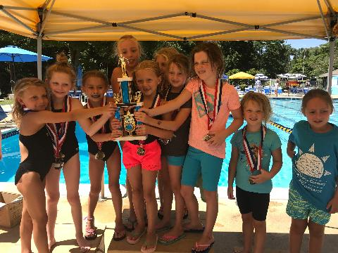 mid atlantic swimming meet results for azarian