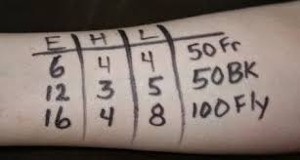 What and How to write on your swimmers arm for a swim meet