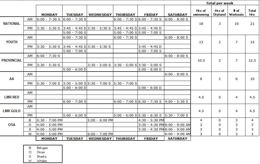 West Vancouver Otters Swim Club Training Schedule