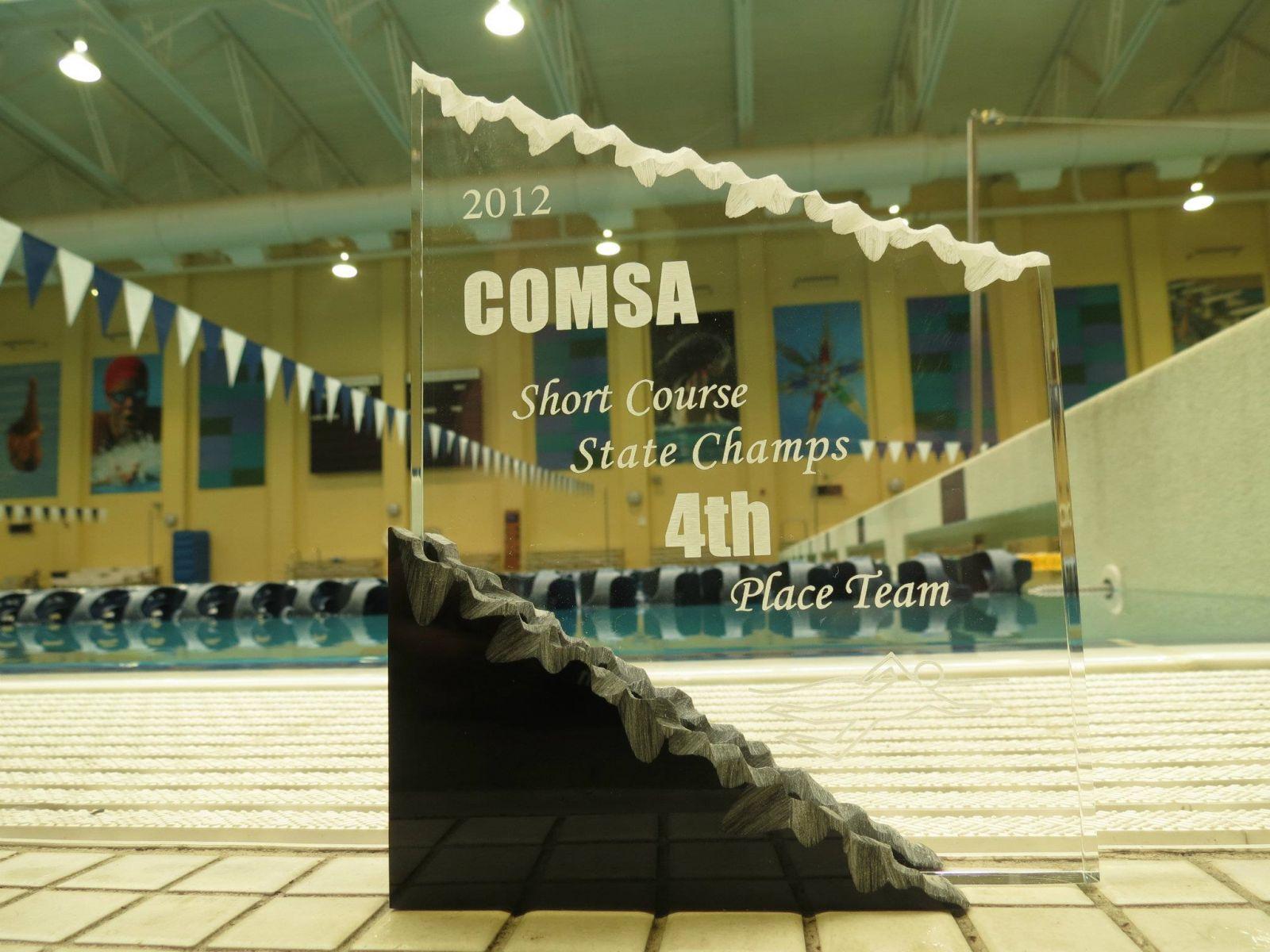 Mission Aurora Colorado Swimming Masters