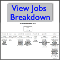 View the breakdown on jobs available for volunteers
