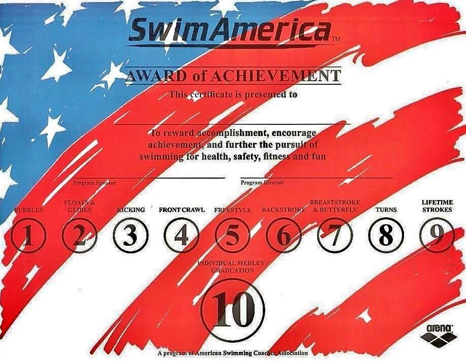 Water Wise Swim School | Your North County  |Swimamerica Swim Lessons